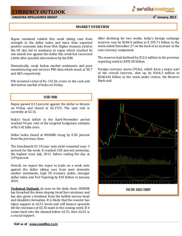 CURRENCY OUTLOOK 6th January, 2013  SWASTIKA INTELLIGENCE GROUP  MARKET OVERVIEW Rupee remained volatile this week taking ...