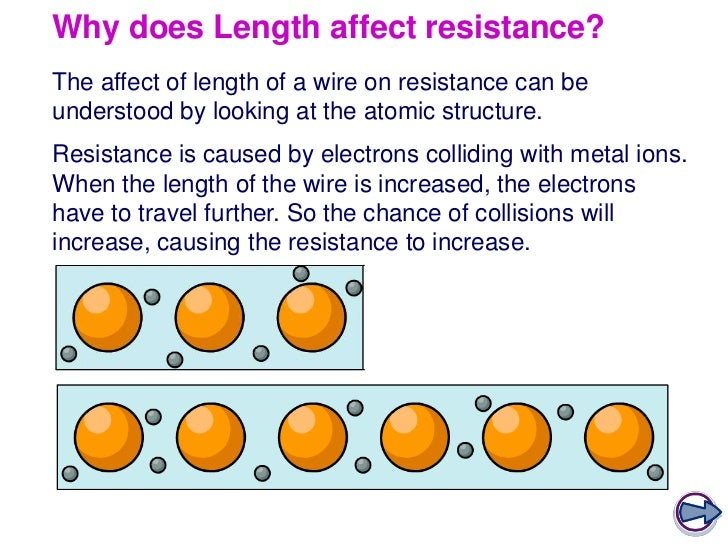 Factors that affect the resistance of a wire