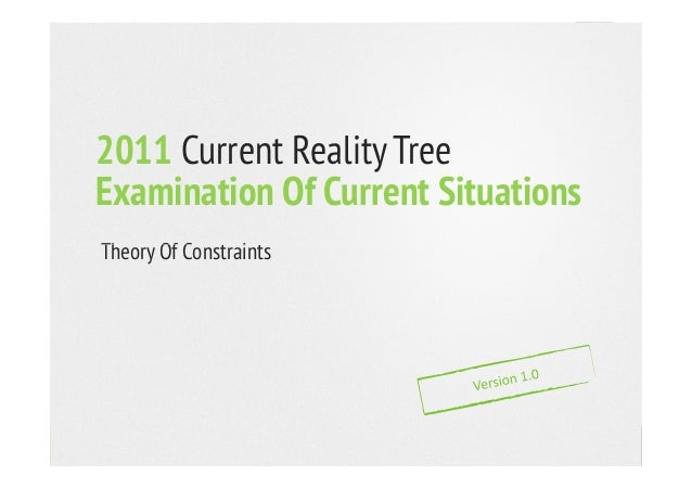 2011 Current Reality Tree Examination Of Current Situations Theory Of ConstraintsTheory Of Constraints