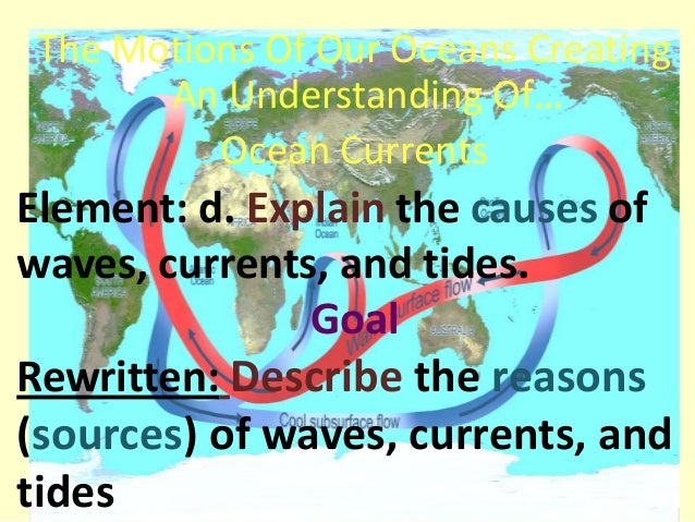 The The Motions Of Our Oceans Motions Of Our Oceans Creating An Understanding Of… Ocean Currents  Element: d. Explain the ...