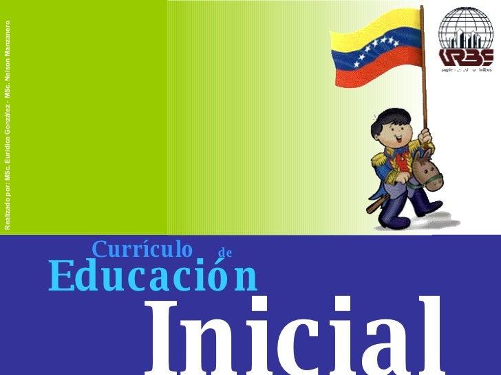 Currículo Educación Inicial de Realizado por: MSc. Eurídice González - MSc. Nelson Manzanero