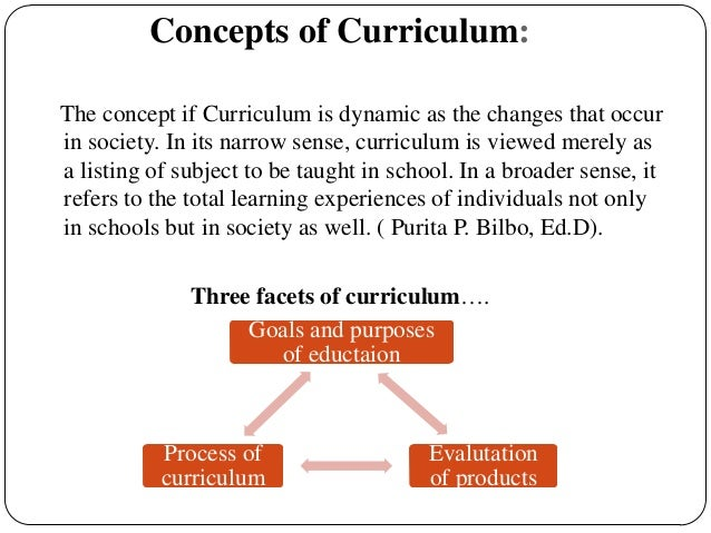 significance of curriculum 4) curriculum should use the logical and effective technologies which are certainly available in the semc as well as the allied discipline 5) the curriculum includes theoretical framework of all the subjects in it.