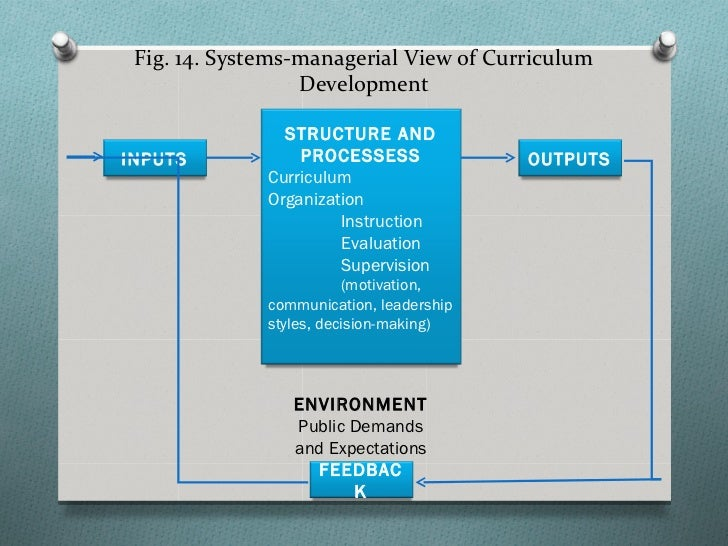 what leadership methods may motivate stakeholders Role of employees and external stakeholders in all levels of organizational   service-providing organizations where issues of worker motivation and  new  methods may result, and the problem-solving process may produce innovations)   participative management requires leadership that reflects system.