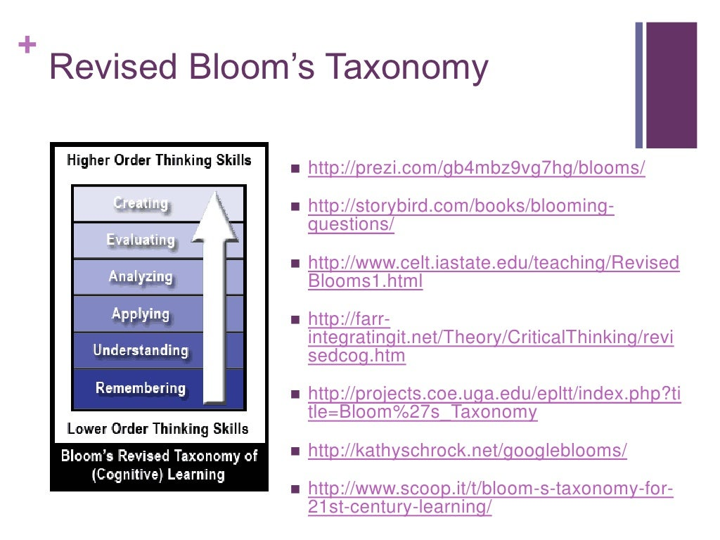 revised bloom u2019s taxonomy      prezi com  gb4mbz9vg7hg  blooms