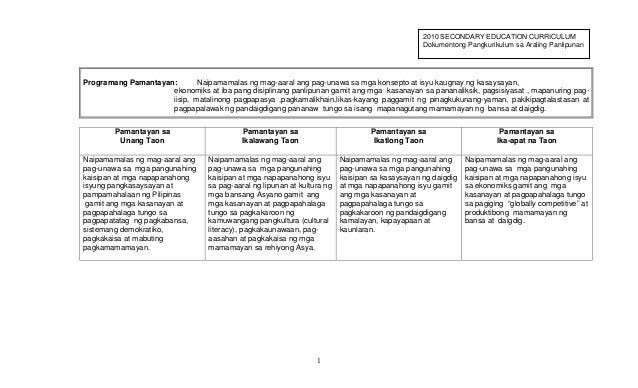 Curriculum guide araling panlipunan grade 8