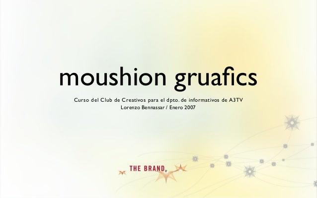 moushion gruafics Curso del Club de Creativos para el dpto. de informativos de A3TV Lorenzo Bennassar / Enero 2007