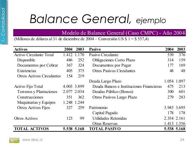 Curso Bbsc Elementos Financieros Y Contables Para La Toma