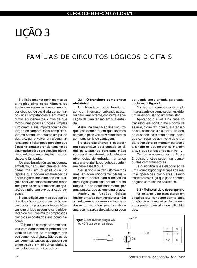CURSO DE ELETRÔNICA DIGITAL SABER ELETRÔNICA ESPECIAL Nº 8 - 200214 LIÇÃO 3 FAMÍLIAS DE CIRCUITOS LÓGICOS DIGITAIS Na liçã...
