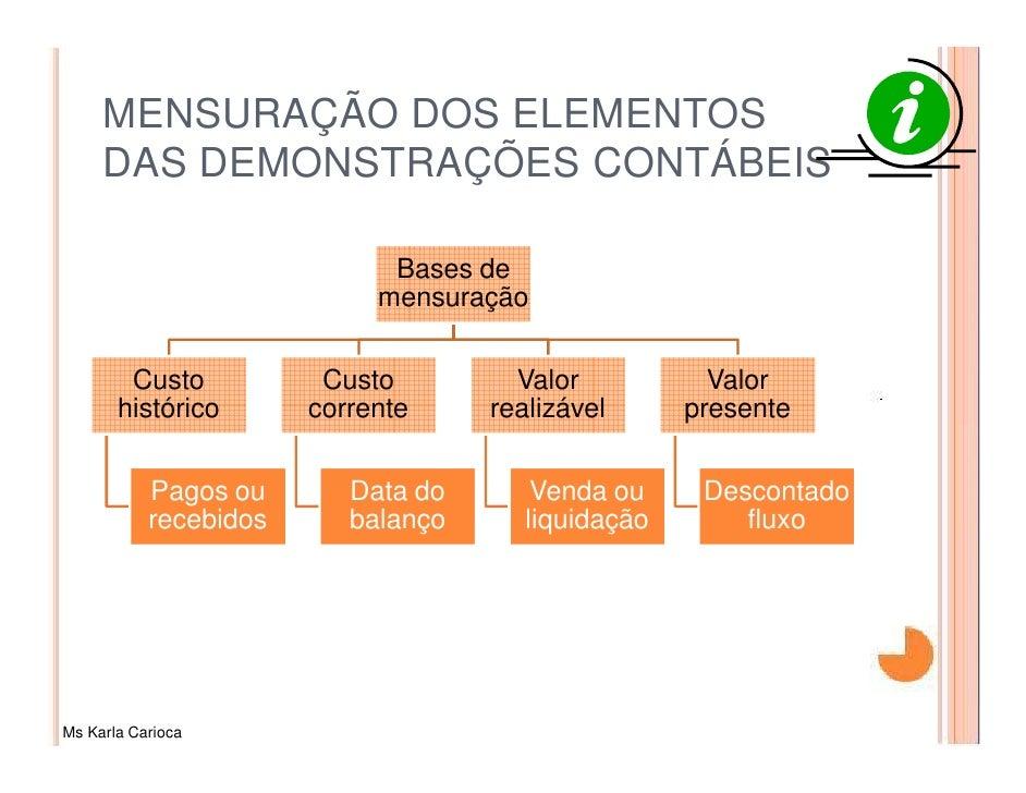 Curso sobre a Estrutura Conceitual Básica - CPC 00