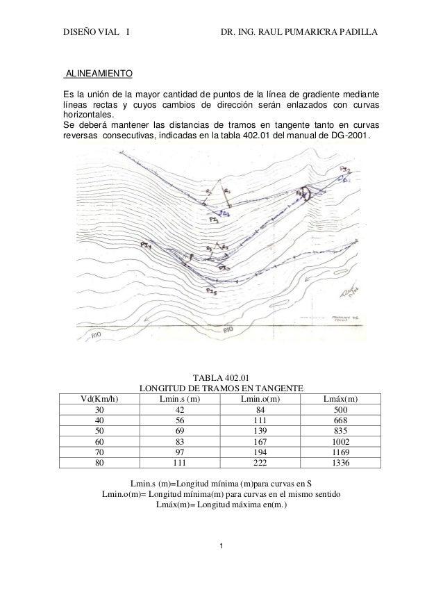 DISEÑO VIAL I DR. ING. RAUL PUMARICRA PADILLA 1 ALINEAMIENTO Es la unión de la mayor cantidad de puntos de la línea de gra...