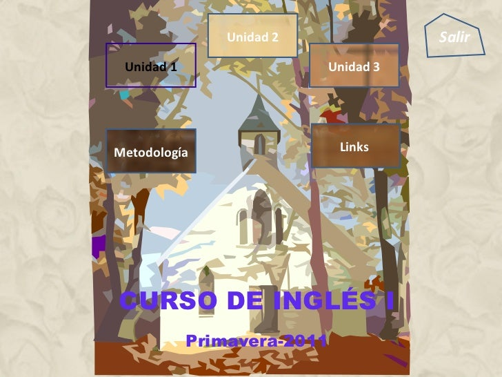 CURSO DE INGLÉS I Primavera-2011 Unidad 1 Unidad 2 Unidad 3 Links   Metodología Salir