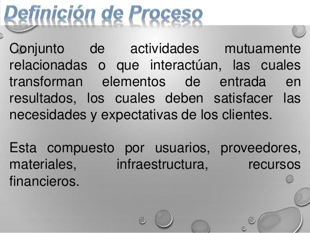 Conjunto de actividades mutuamente relacionadas o que interactúan, las cuales transforman elementos de entrada en resultad...