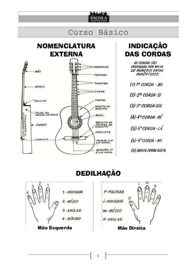 1 Curso Básico NOMENCLATURA EXTERNA INDICAÇÃO DAS CORDAS DEDILHAÇÃO Mão Esquerda Mão Direita