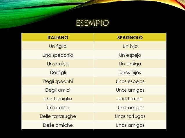 Los art culos en italiano gli articoli - Specchio in spagnolo ...