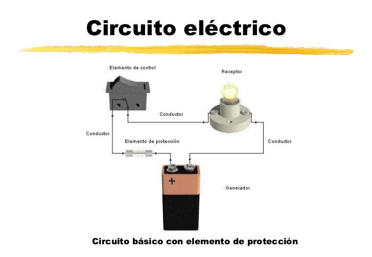 Circuito Electrico Basico : Circuito eléctrico fpb informatica y comunicaciones