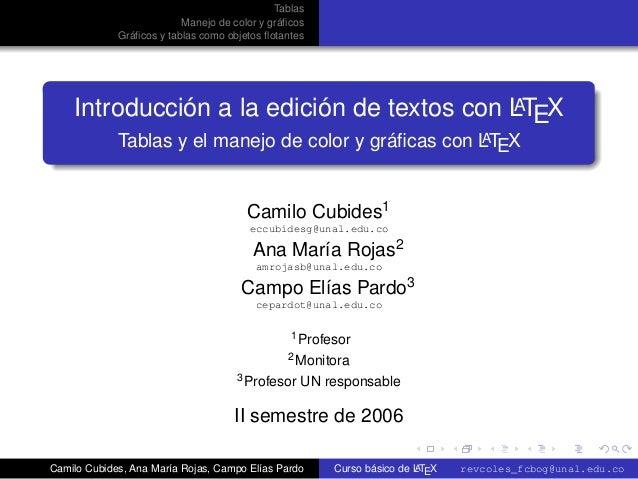 university-logo Tablas Manejo de color y gráficos Gráficos y tablas como objetos flotantes Introducción a la edición de texto...