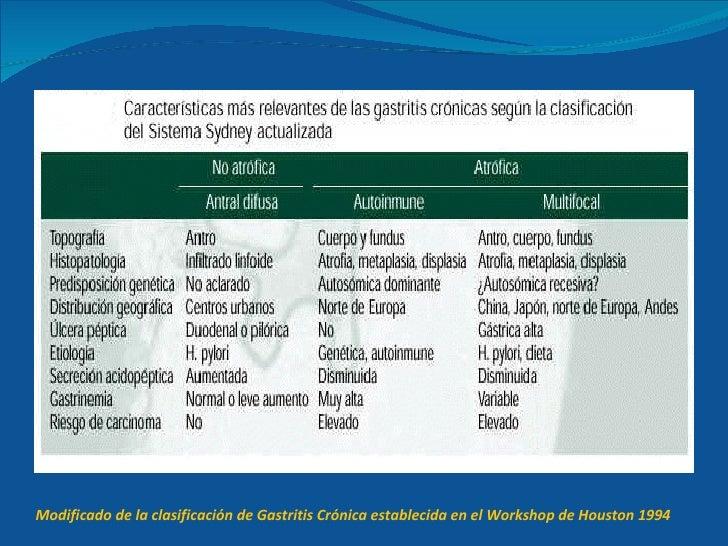 Curso patologia especial gastritis