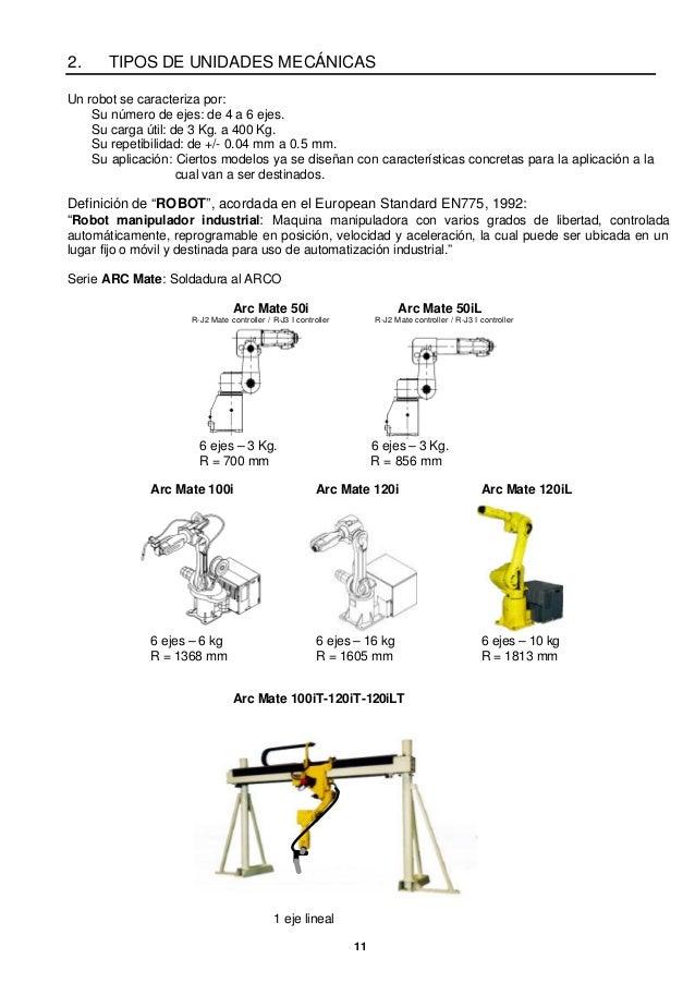 fanuc 31i model a manual pdf