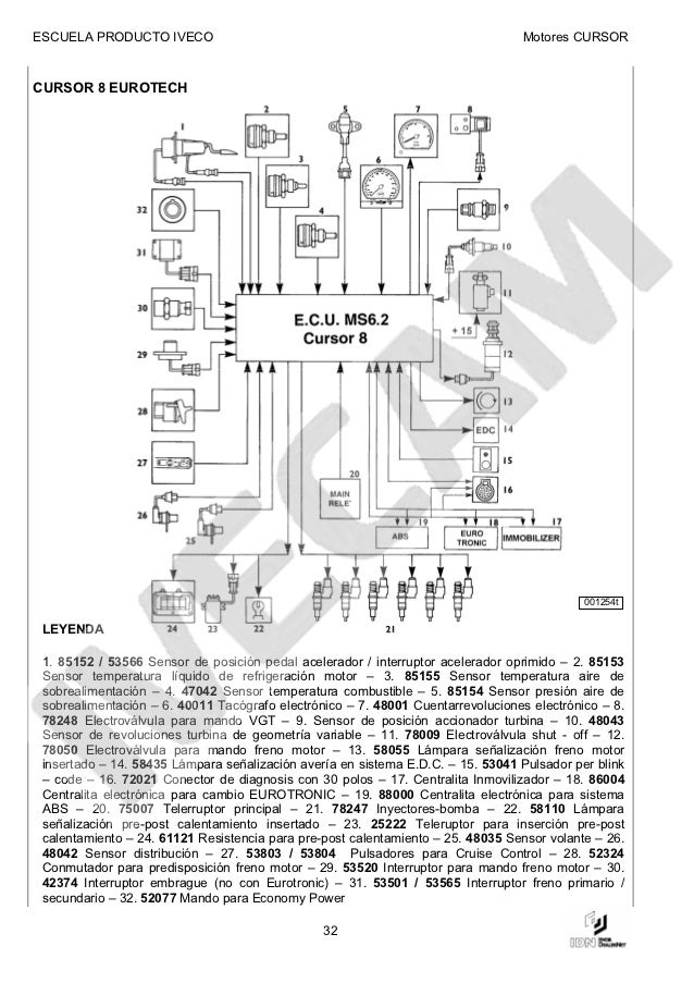 e46 ecu diagram within diagram wiring and engine