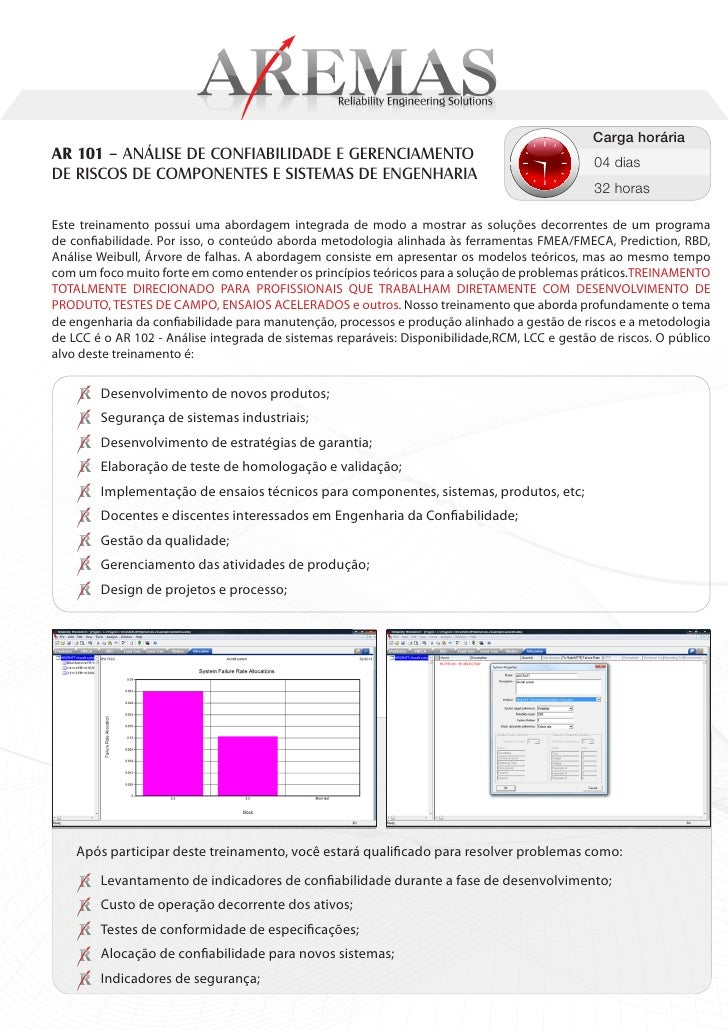 Carga horáriaAR 101 – ANÁLISE DE CONFIABILIDADE E GERENCIAMENTO                                             04 diasDE RISC...