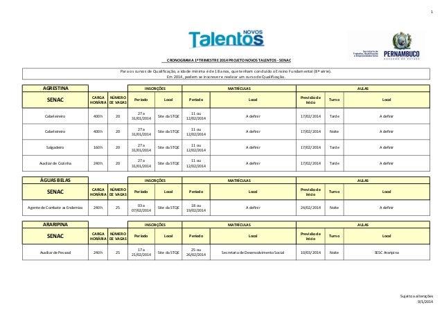 Cursos gratuitos no Senac-PE - Novos Talentos