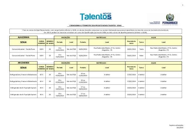 Cursos gratuitos no Senai-PE - Novos Talentos