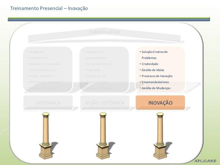 Treinamento Presencial – Inovação                                       EMPATIA ATIVA       • Delegação                 • ...