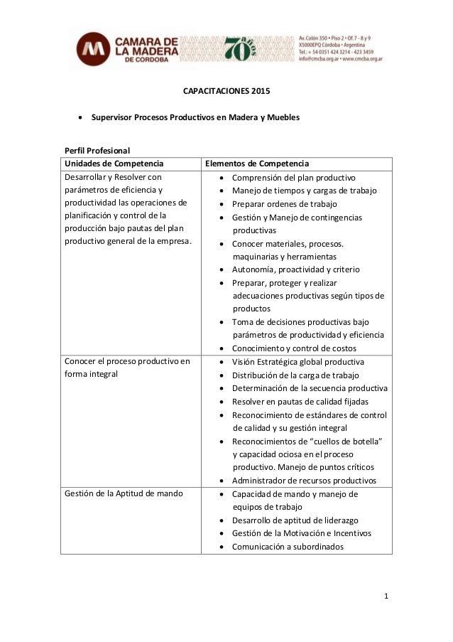 1 CAPACITACIONES 2015  Supervisor Procesos Productivos en Madera y Muebles Perfil Profesional Unidades de Competencia Ele...