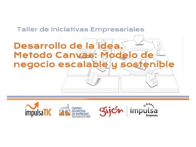 Modelos negocio y Business Model Canva OPORTUNIDAD IDEA MODELO DE NEGOCIO PLAN DE EMPRESA