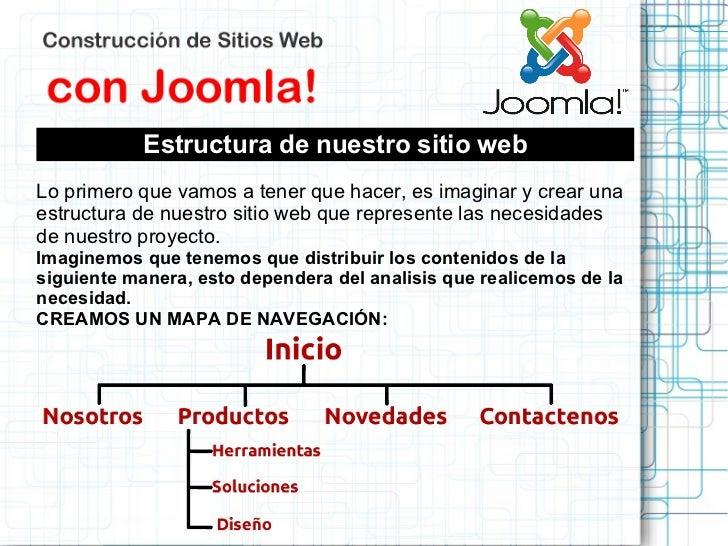 Estructura de nuestro sitio webLo primero que vamos a tener que hacer, es imaginar y crear unaestructura de nuestro sitio ...