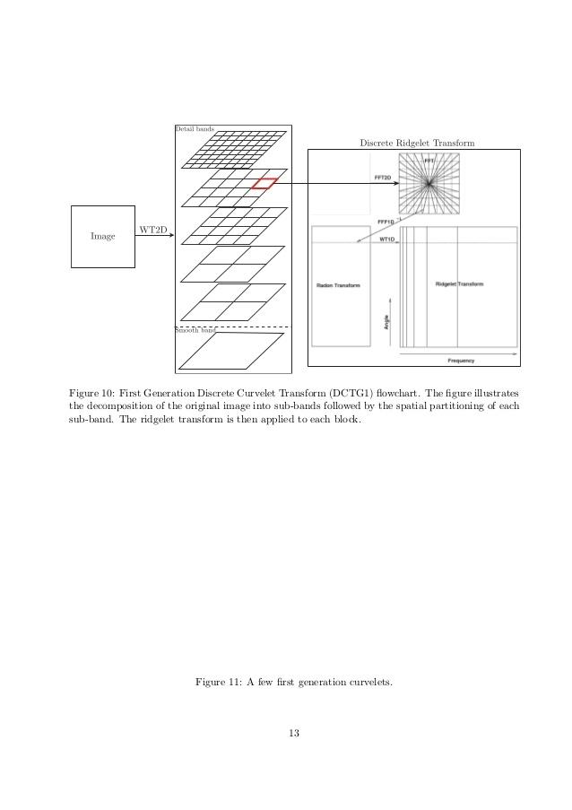 Curv encyclopedia-fadili