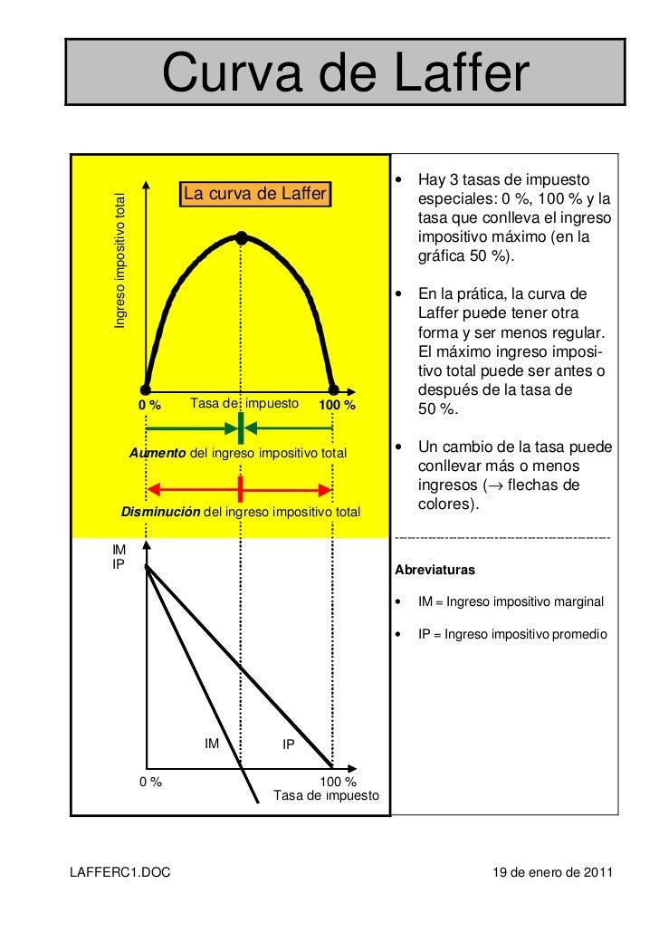 Curva de laffer pdf