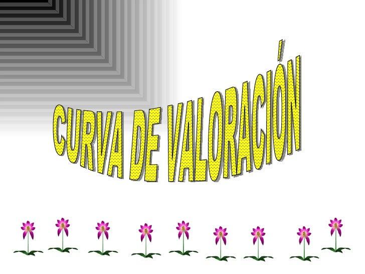 Curva De ValoracióN