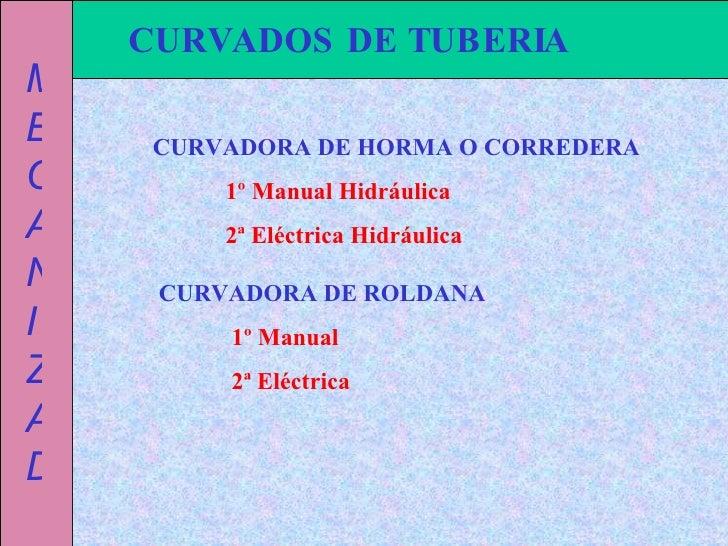 MECANIZAD CURVADOS DE TUBERIA CURVADORA DE HORMA O CORREDERA 1º Manual Hidráulica 2ª Eléctrica Hidráulica CURVADORA DE ROL...