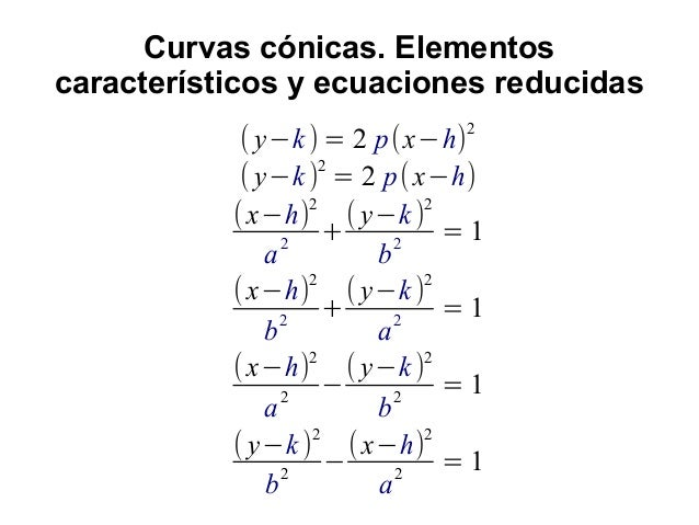 Curvas cónicas. Elementoscaracterísticos y ecuaciones reducidas( y−k) = 2 p(x−h)2( y−k)2= 2 p(x−h)(x−h)2a2+( y−k)2b2= 1(x−...