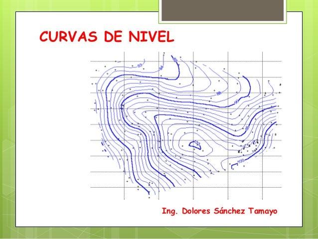 CURVAS DE NIVEL Ing. Dolores Sánchez Tamayo