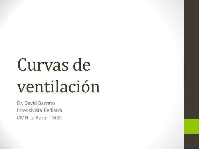 Curvas deventilaciónDr. David BarretoIntensivista PediatraCMN La Raza - IMSS