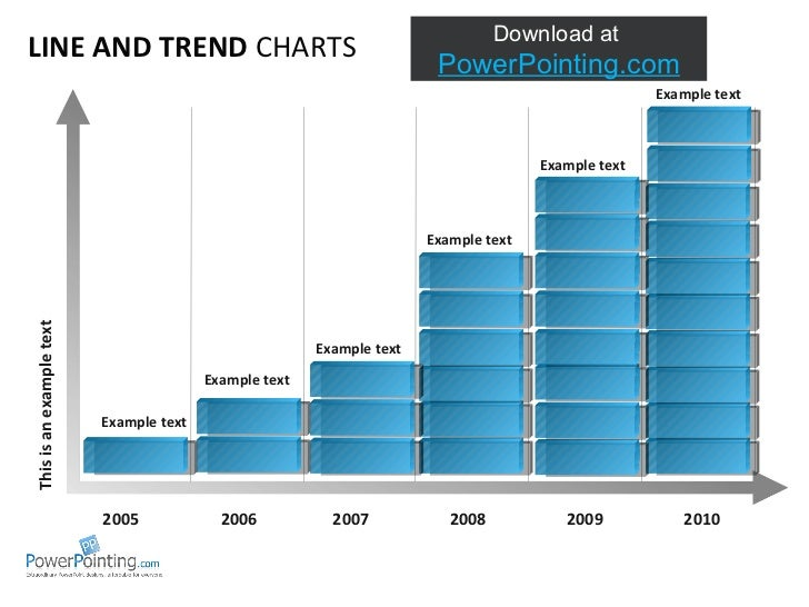 LINE AND TREND  CHARTS 2010 2009 2008 2007 2006 2005 This is an example text Example text Example text Example text Exampl...