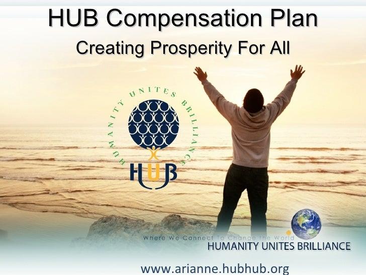 www.arianne.hubhub.org HUB Compensation Plan Creating Prosperity For All