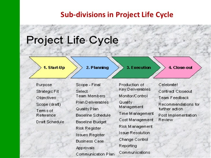 project management life cycle  amp  phases     life cycle