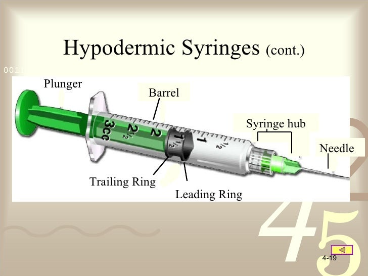 29 gauge needle for steroids