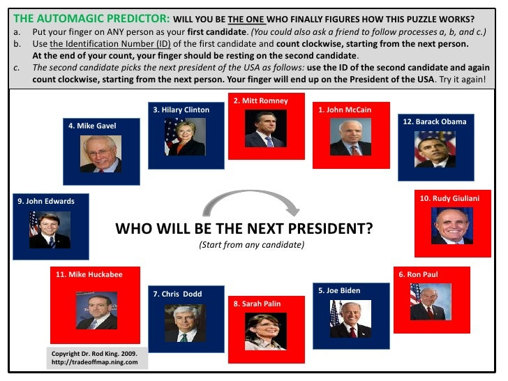 THE AUTOMAGIC PREDICTOR: WILL YOU BE THE ONE WHO FINALLY FIGURES HOW THIS PUZZLE WORKS?<br />Put your finger on ANY person...