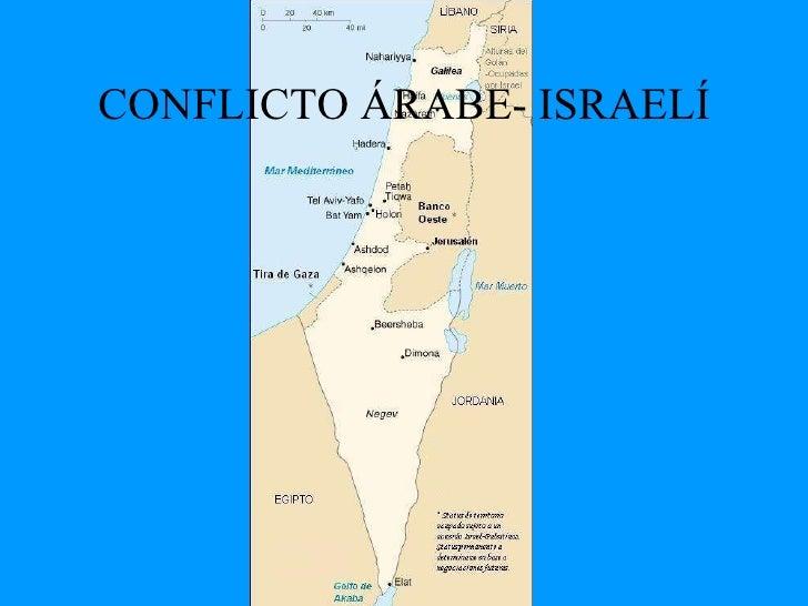 CONFLICTO ÁRABE- ISRAELÍ