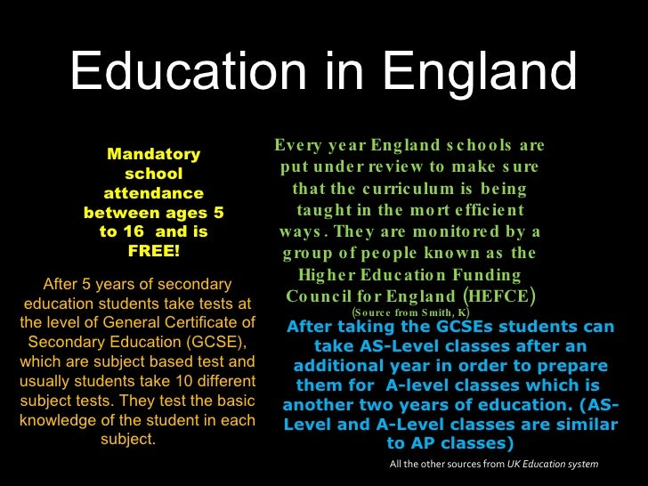 Education in England Schools