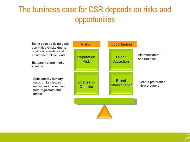 the business case for csr