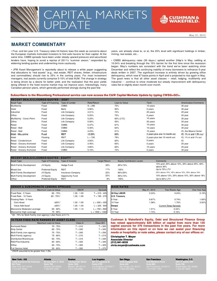 May 31, 2012MARKET COMMENTARY• Five- and ten-year U.S. Treasury rates hit historic lows this week as concerns about       ...