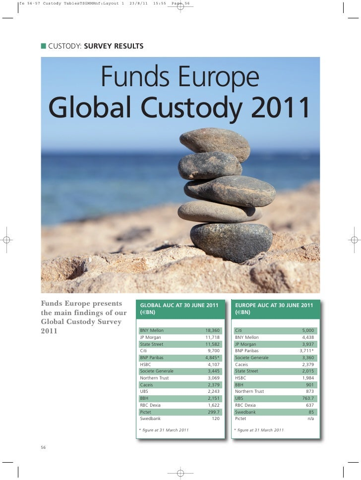 CUSTODY: SURVEY RESULTS        Funds Europe     Global Custody 2011Funds Europe presents      GLOBAL AUC AT 30 JUNE 2011  ...