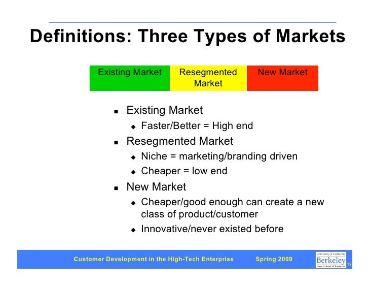 an analysis of the four major types of markets