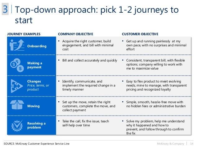 customer service training manual examples