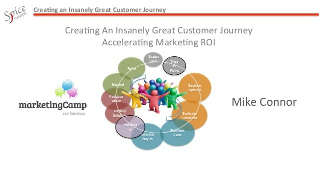 Crea%ng	  an	  Insanely	  Great	  Customer	  Journey	                Crea%ng	  An	  Insanely	  Great	  Customer	  Journey	...